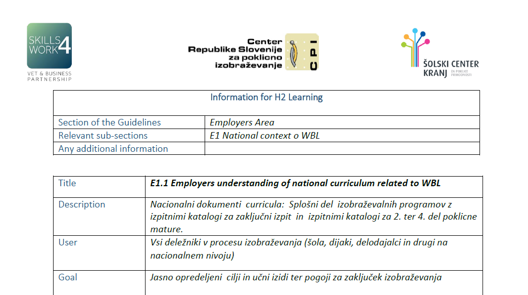 Employers understanding of national Curriculum related to WBL