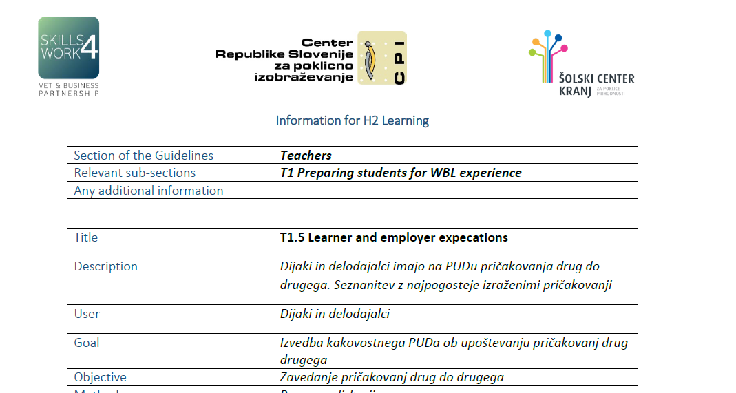 Learner and employer expecations