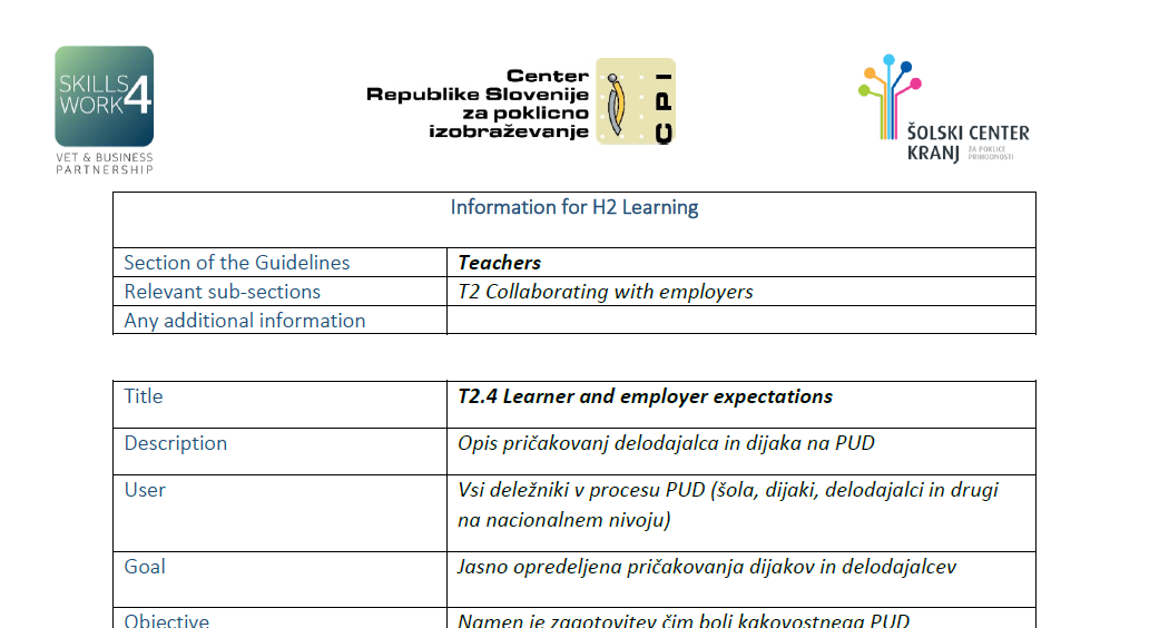 Learner and employer expectations